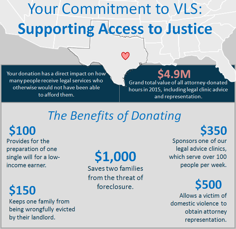 donation-infographic